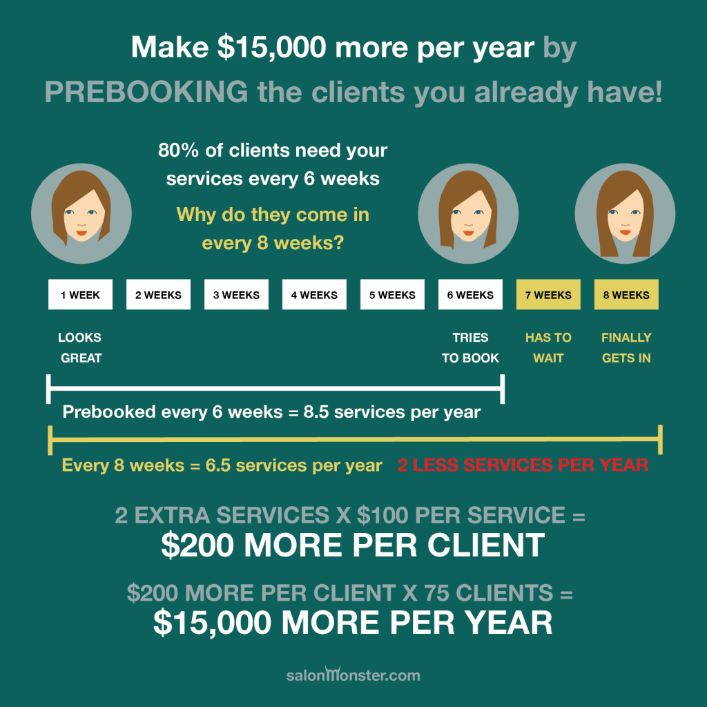 prebook your clients to make $15000 more a year